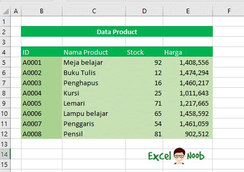 Contoh Table Data untuk Vlookup