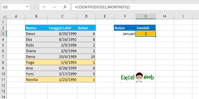 Menghitung berdasarkan bulan dengan COUNTIF